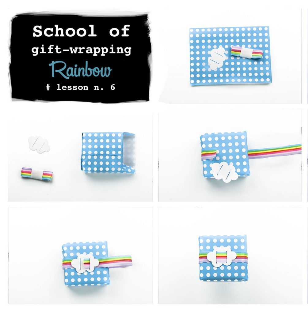 Tutorial Rainbow kit